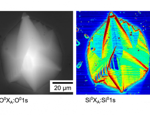 Analyzing oxygen incorporation in GaN microstructures