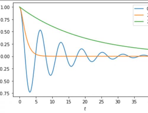 3.2. 二階の常微分方程式